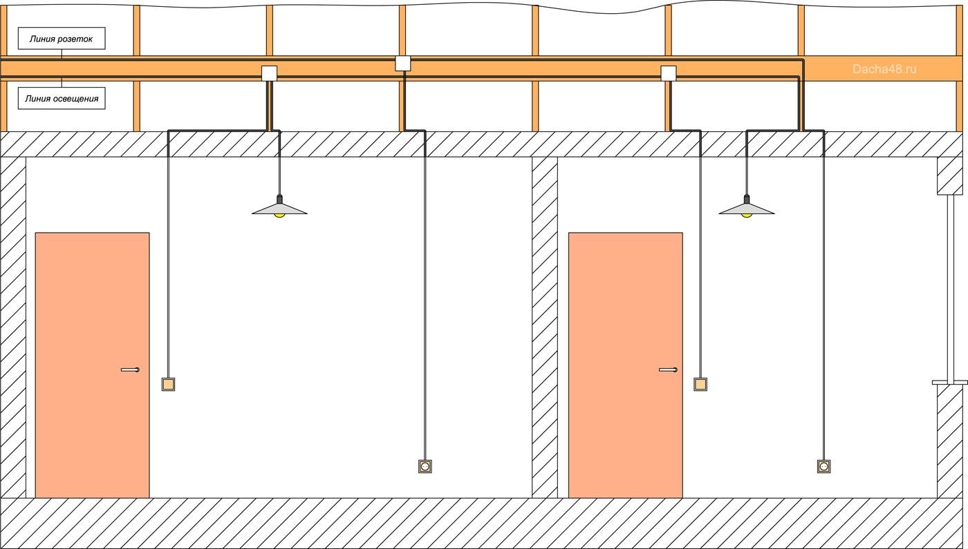Как правильно проложить проводку в доме схема