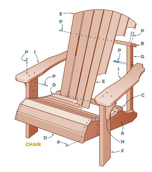 Кресло своими руками для сада